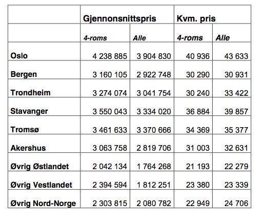 Skjermbilde 2015-04-07 kl. 15.06.40